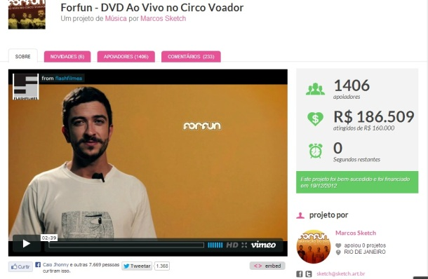 Crowdfunding realizado pela banda carioca Forfun